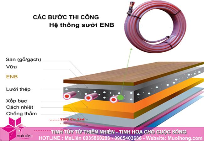Cung cấp hệ thống dây dẫn hồng ngoại chính hãng 1
